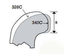 Alloy wheel fitment